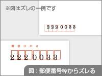 図:郵便番号枠がズレる